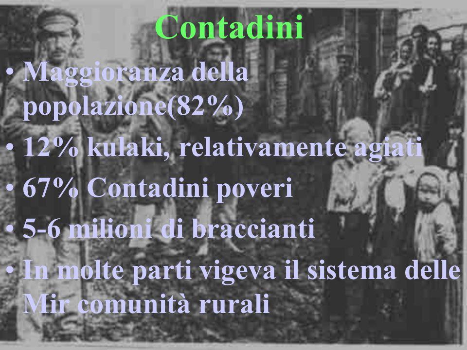 Maggioranza della popolazione(82%) 12% kulaki, relativamente agiati 67% Contadini poveri 5-6 milioni di braccianti In molte parti vigeva il sistema delle Mir comunità rurali Contadini