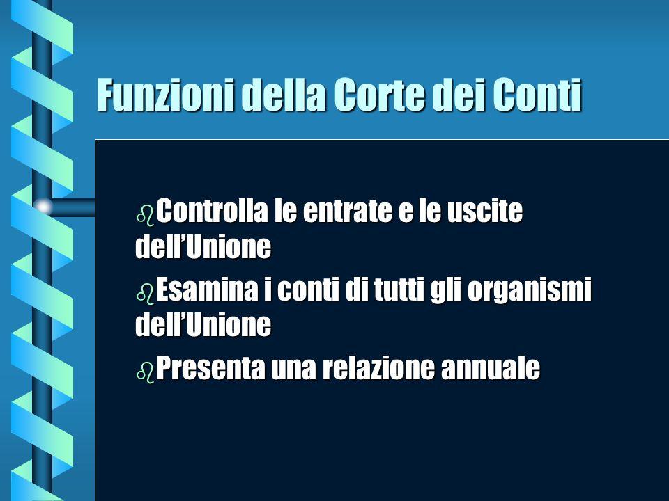 Funzioni della Corte dei Conti b Controlla b Controlla le entrate e le uscite dellUnione b Esamina b Esamina i conti di tutti gli organismi dellUnione