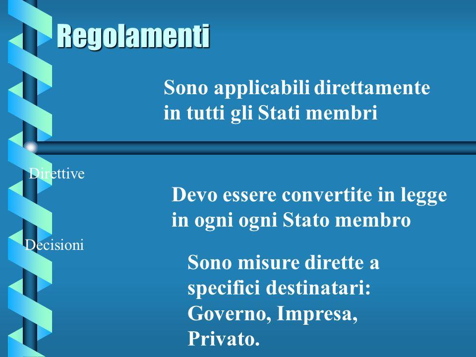 Regolamenti Direttive Decisioni Sono applicabili direttamente in tutti gli Stati membri Devo essere convertite in legge in ogni ogni Stato membro Sono