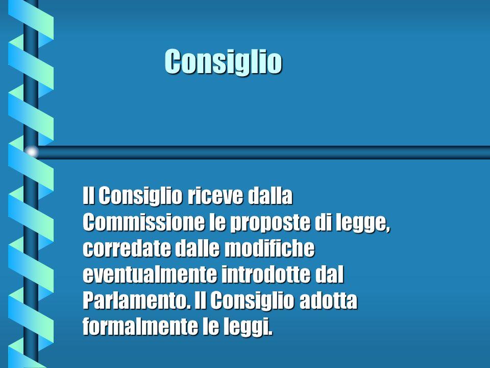 Consiglio Il Consiglio riceve dalla Commissione le proposte di legge, corredate dalle modifiche eventualmente introdotte dal Parlamento. Il Consiglio
