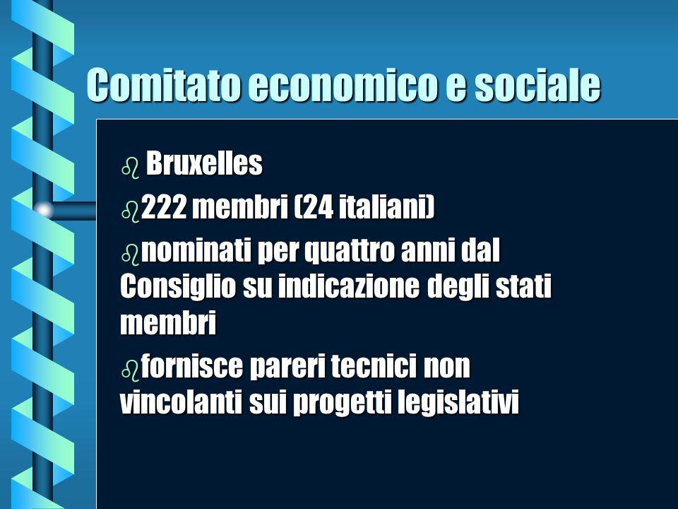 Comitato economico e sociale bBruxelles b 222 b 222 membri (24 italiani) b nominati b nominati per quattro anni dal Consiglio su indicazione degli sta