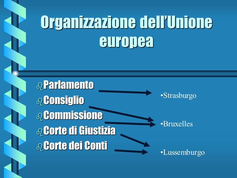 Organizzazione dellUnione europea b Parlamento b Consiglio b Commissione b Corte b Corte di Giustizia dei Conti Strasburgo Bruxelles Lussemburgo