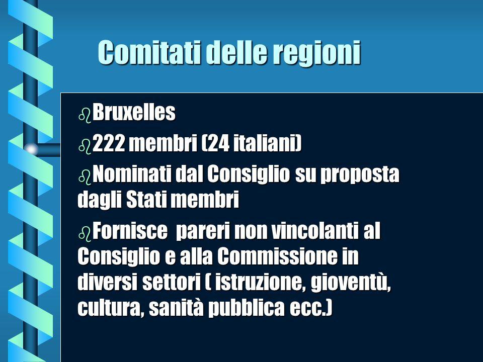 Comitati delle regioni b Bruxelles b 222 b 222 membri (24 italiani) b Nominati b Nominati dal Consiglio su proposta dagli Stati membri b Fornisce b Fo