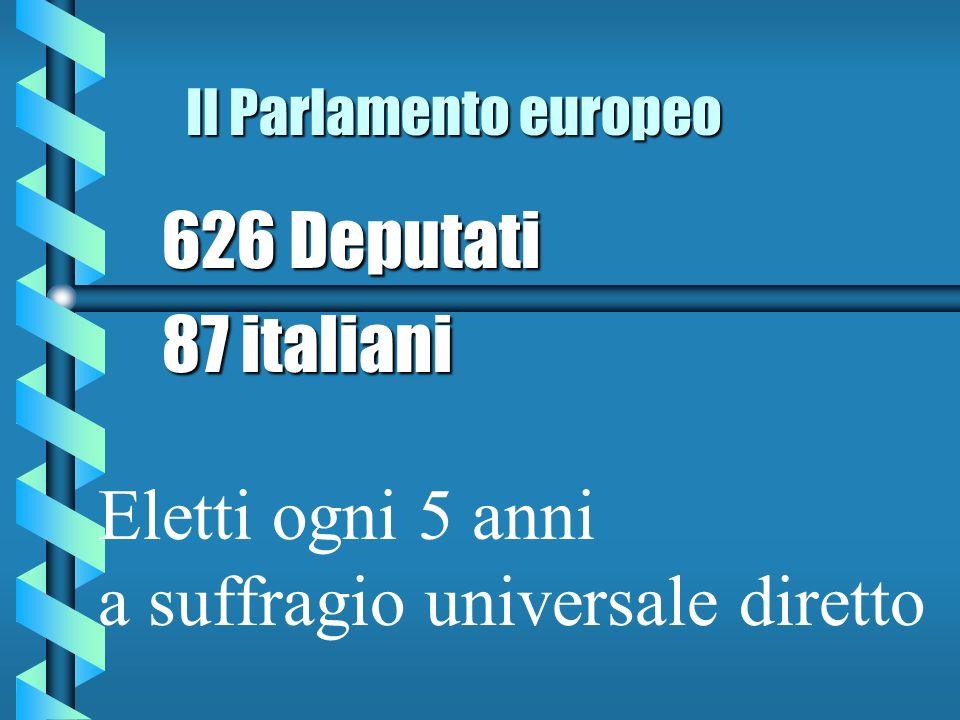 Il Parlamento europeo 626 Deputati 87 italiani Eletti ogni 5 anni a suffragio universale diretto