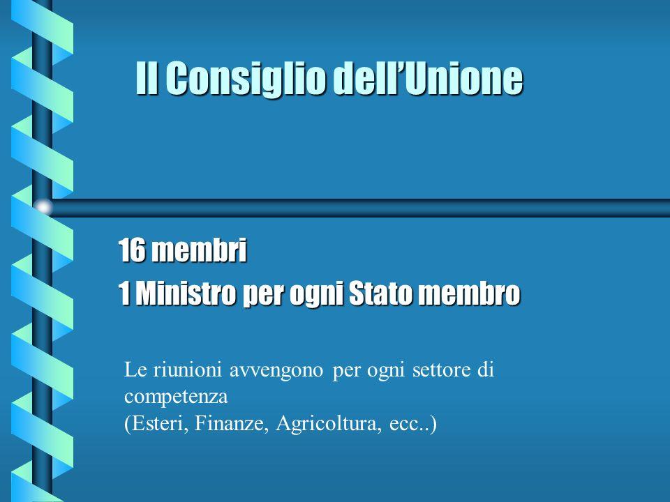 Il Consiglio dellUnione 16 membri 1 Ministro per ogni Stato membro Le riunioni avvengono per ogni settore di competenza (Esteri, Finanze, Agricoltura,