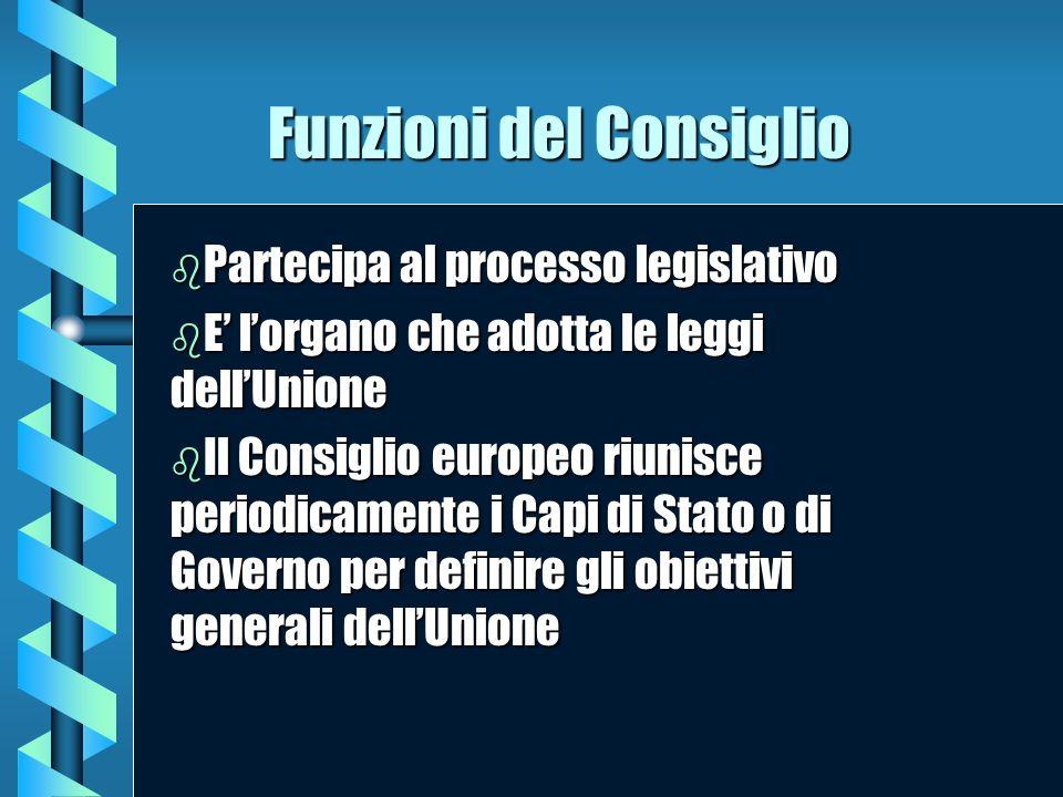 Funzioni del Consiglio b Partecipa b Partecipa al processo legislativo b E b E lorgano che adotta le leggi dellUnione b Il b Il Consiglio europeo riun