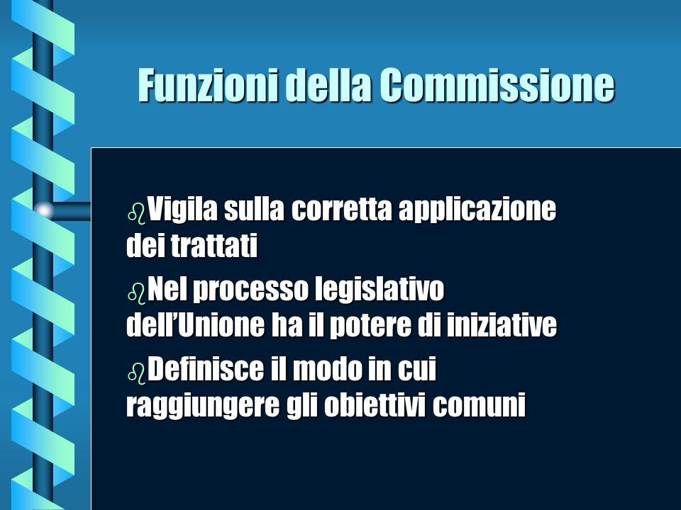 Funzioni della Commissione b Vigila sulla corretta applicazione dei trattati b Nel processo legislativo dellUnione ha il potere di iniziative b Defini