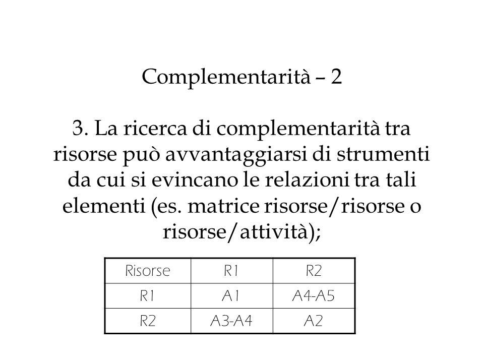 Complementarità – 2 3. La ricerca di complementarità tra risorse può avvantaggiarsi di strumenti da cui si evincano le relazioni tra tali elementi (es