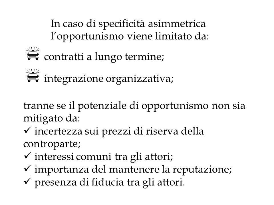 In caso di specificità asimmetrica lopportunismo viene limitato da: contratti a lungo termine; integrazione organizzativa; tranne se il potenziale di