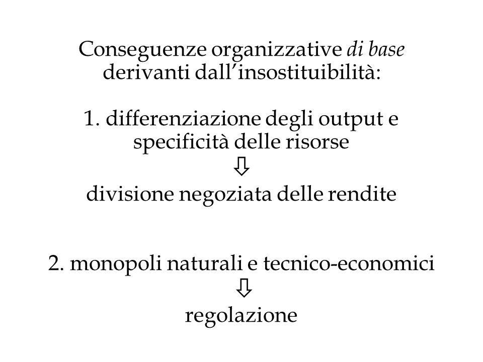 Conseguenze organizzative di base derivanti dallinsostituibilità: 1. differenziazione degli output e specificità delle risorse divisione negoziata del
