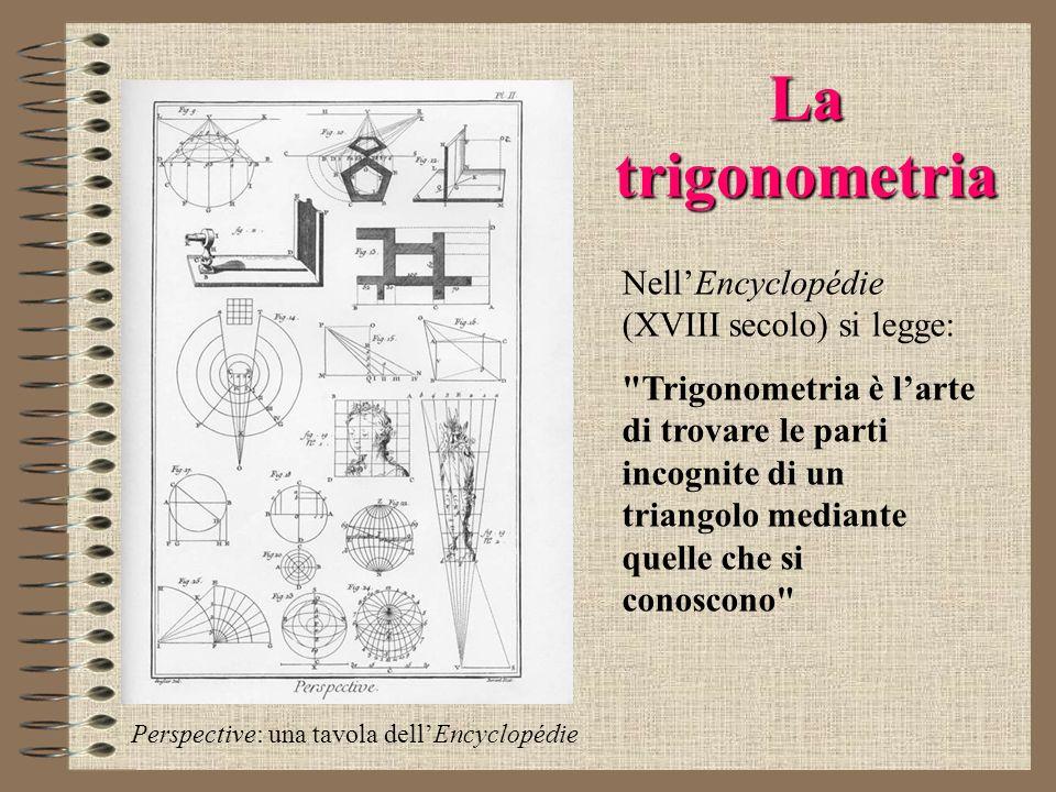 La trigonometria Perspective: una tavola dellEncyclopédie NellEncyclopédie (XVIII secolo) si legge: