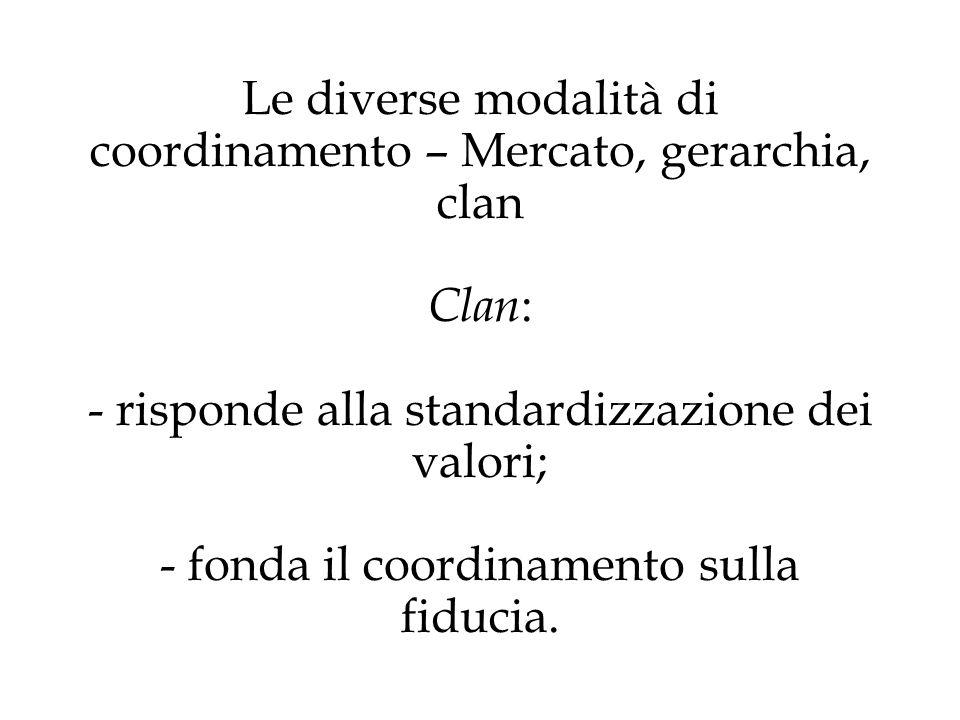 Le diverse modalità di coordinamento – Mercato, gerarchia, clan Clan : - risponde alla standardizzazione dei valori; - fonda il coordinamento sulla fi