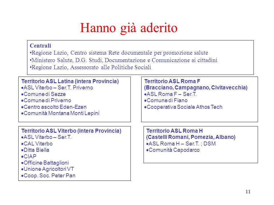 11 Hanno già aderito Centrali Regione Lazio, Centro sistema Rete documentale per promozione salute Ministero Salute, D.G. Studi, Documentazione e Comu