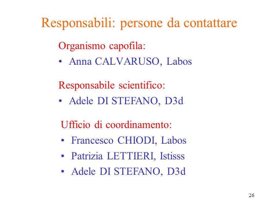 26 Responsabili: persone da contattare Organismo capofila: Anna CALVARUSO, Labos Ufficio di coordinamento: Francesco CHIODI, Labos Patrizia LETTIERI,