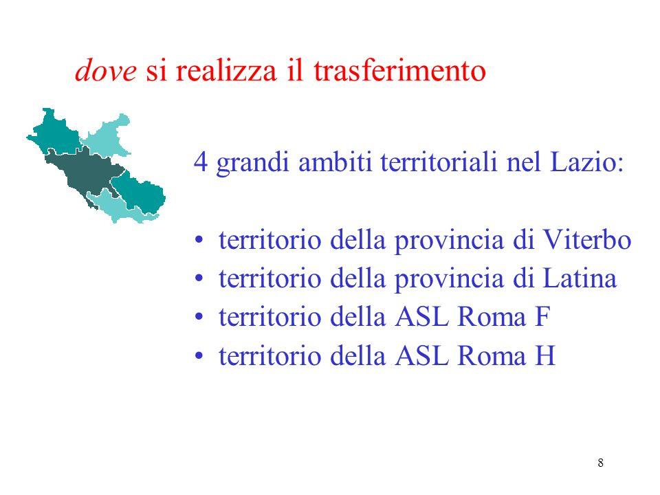 8 dove si realizza il trasferimento 4 grandi ambiti territoriali nel Lazio: territorio della provincia di Viterbo territorio della provincia di Latina territorio della ASL Roma F territorio della ASL Roma H
