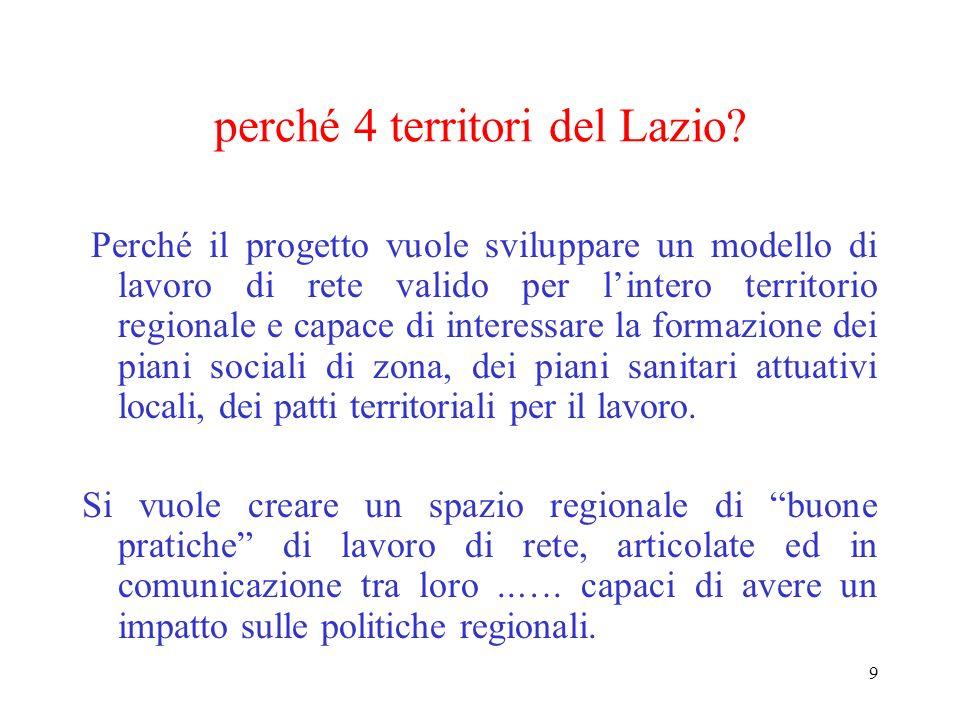 9 perché 4 territori del Lazio? Perché il progetto vuole sviluppare un modello di lavoro di rete valido per lintero territorio regionale e capace di i