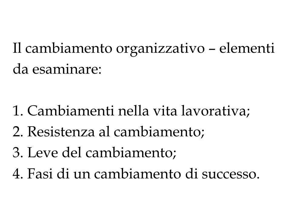 Il cambiamento organizzativo – elementi da esaminare: 1. Cambiamenti nella vita lavorativa; 2. Resistenza al cambiamento; 3. Leve del cambiamento; 4.