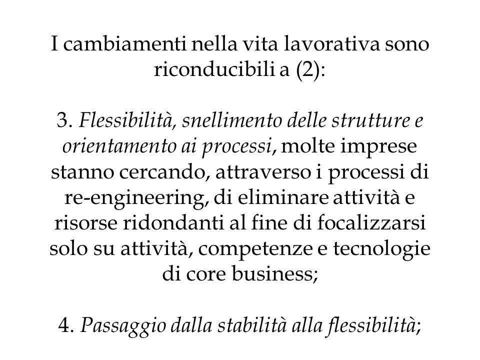 I cambiamenti nella vita lavorativa sono riconducibili a (2): 3. Flessibilità, snellimento delle strutture e orientamento ai processi, molte imprese s