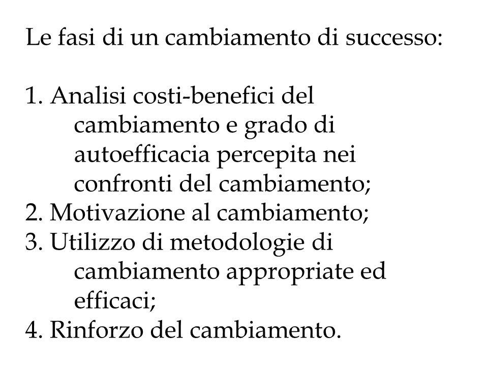 Le fasi di un cambiamento di successo: 1. Analisi costi-benefici del cambiamento e grado di autoefficacia percepita nei confronti del cambiamento; 2.