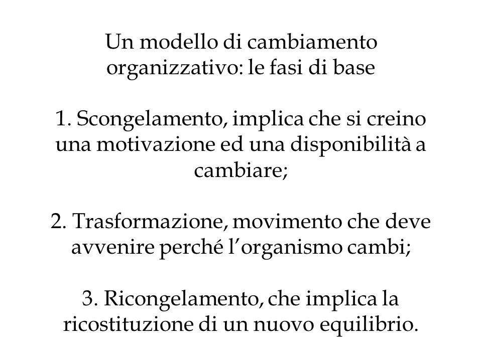 Un modello di cambiamento organizzativo: le fasi di base 1. Scongelamento, implica che si creino una motivazione ed una disponibilità a cambiare; 2. T