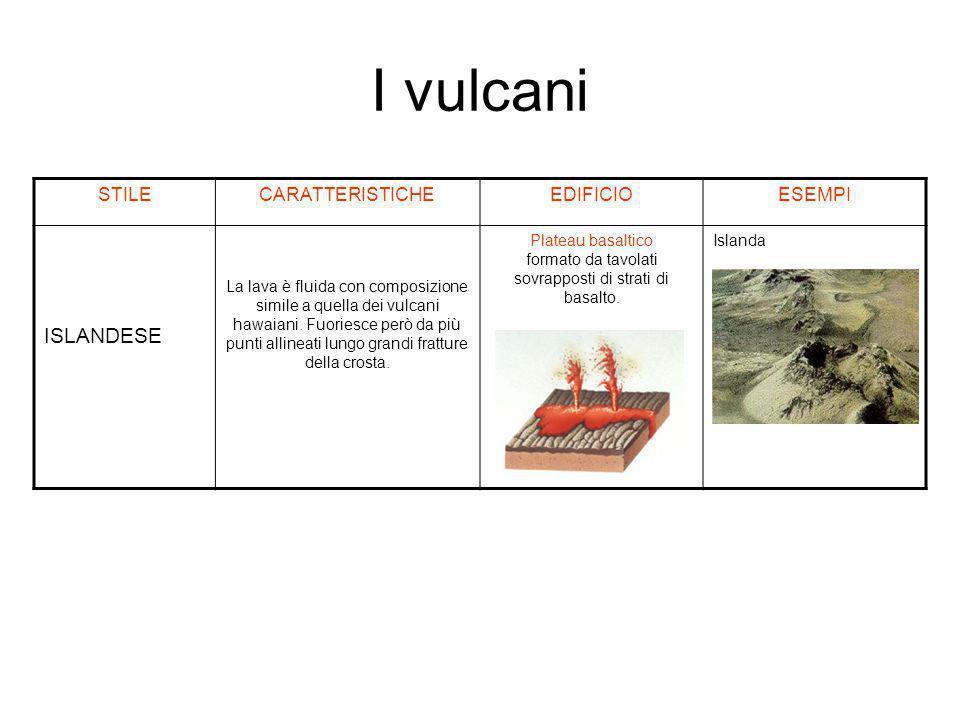 I vulcani STILI ERUTTIVI In base alla maggiore o minore fluidità del magma vengono individuati cinque stili eruttivi: islandese, hawaiiano.