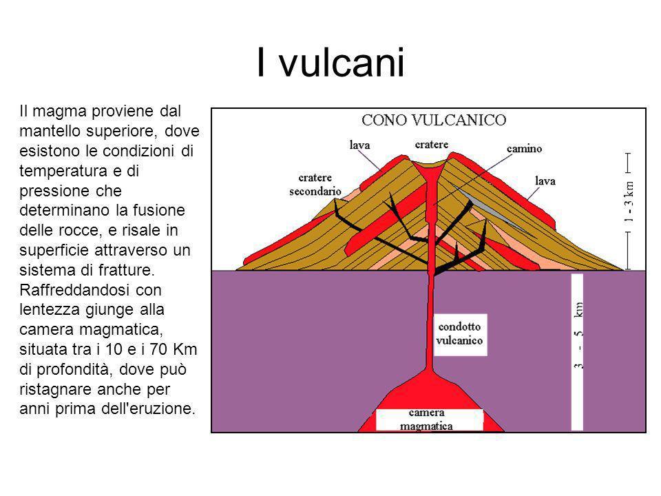 I vulcani Il magma proviene dal mantello superiore, dove esistono le condizioni di temperatura e di pressione che determinano la fusione delle rocce, e risale in superficie attraverso un sistema di fratture.
