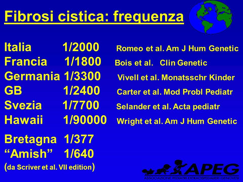 Fibrosi cistica: frequenza Italia 1/2000 Romeo et al. Am J Hum Genetic Francia 1/1800 Bois et al. Clin Genetic Germania 1/3300 Vivell et al. Monatssch