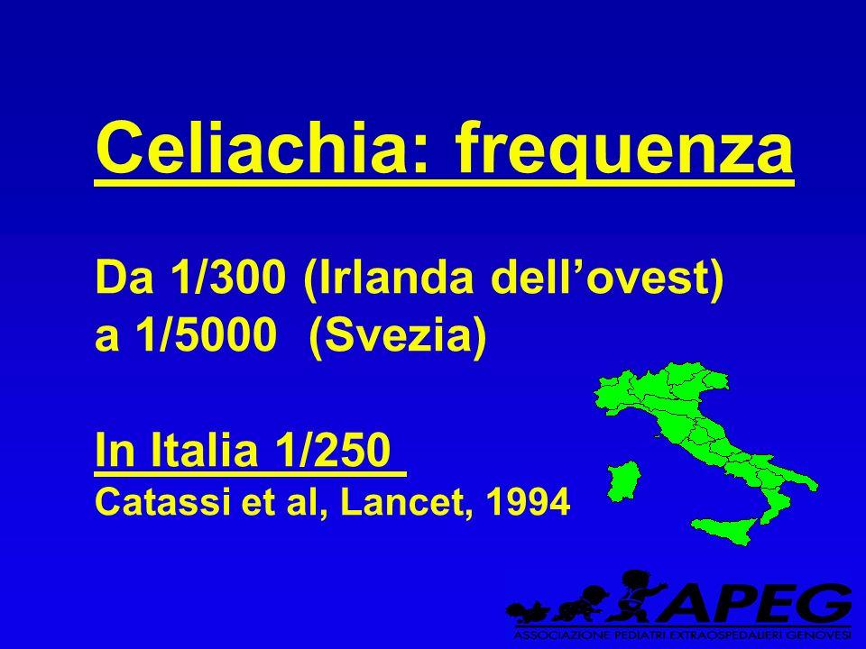 Celiachia: frequenza Da 1/300 (Irlanda dellovest) a 1/5000 (Svezia) In Italia 1/250 Catassi et al, Lancet, 1994