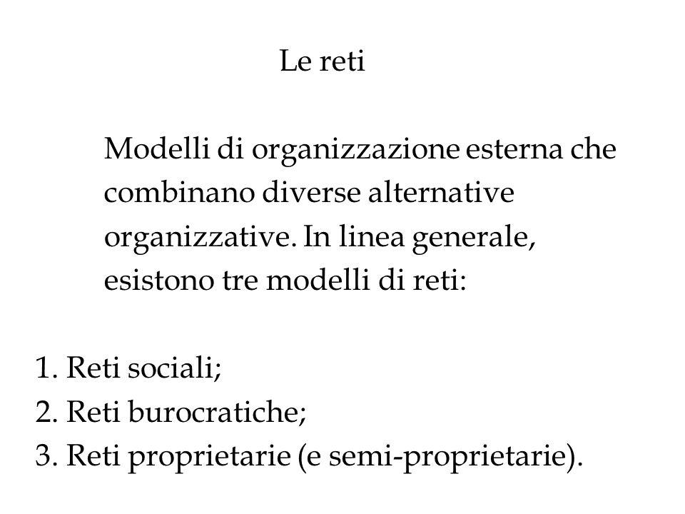 Le reti Modelli di organizzazione esterna che combinano diverse alternative organizzative. In linea generale, esistono tre modelli di reti: 1. Reti so
