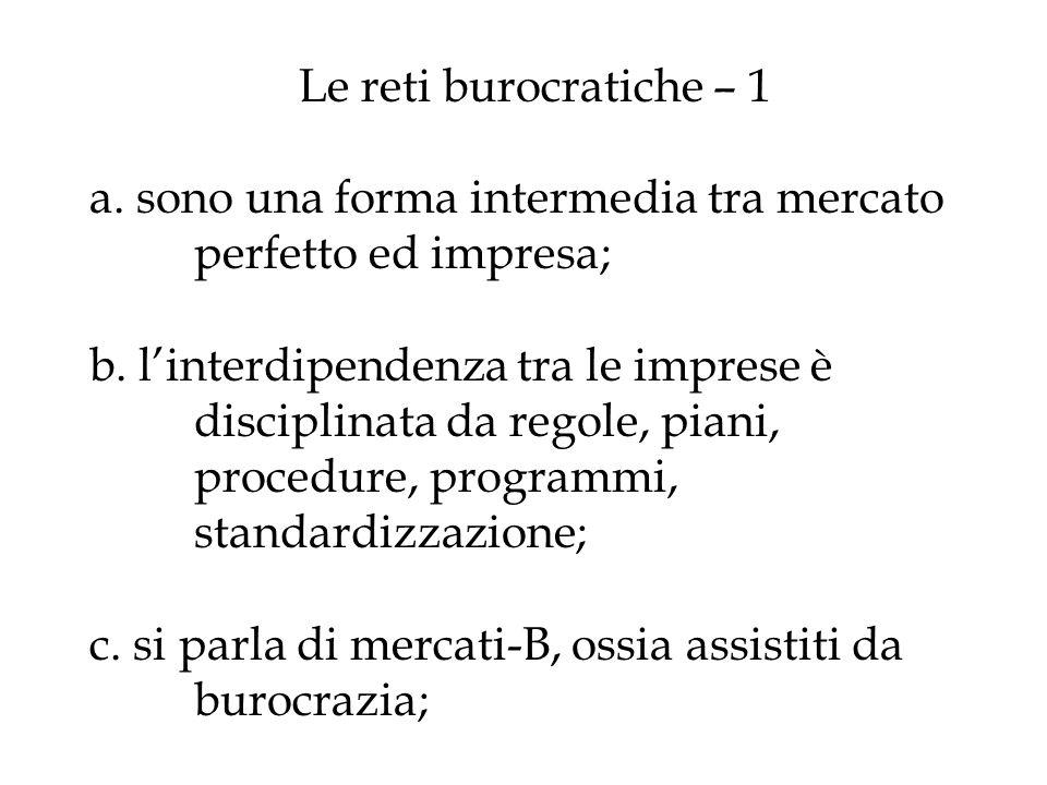 Le reti burocratiche – 1 a. sono una forma intermedia tra mercato perfetto ed impresa; b. linterdipendenza tra le imprese è disciplinata da regole, pi