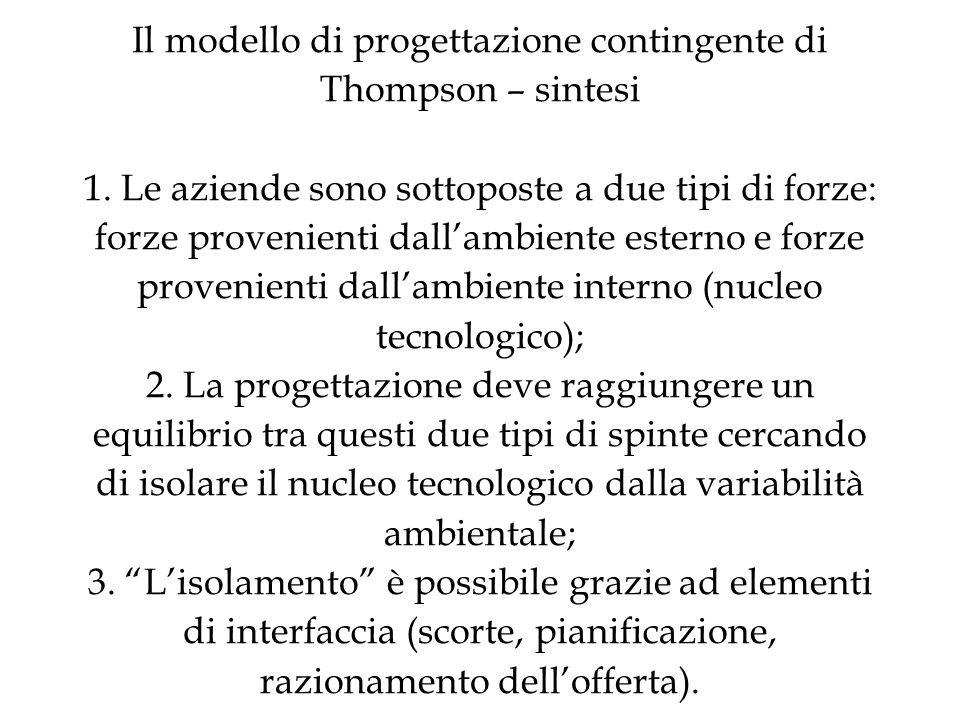 Il modello di progettazione contingente di Thompson – sintesi 1. Le aziende sono sottoposte a due tipi di forze: forze provenienti dallambiente estern