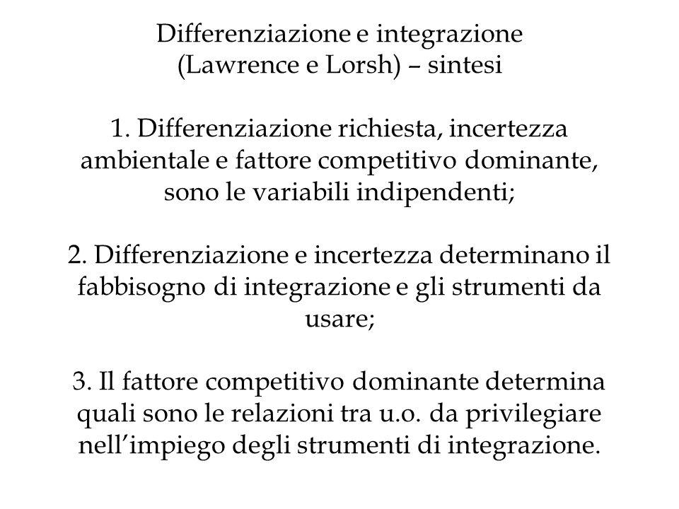 Differenziazione e integrazione (Lawrence e Lorsh) – sintesi 1. Differenziazione richiesta, incertezza ambientale e fattore competitivo dominante, son