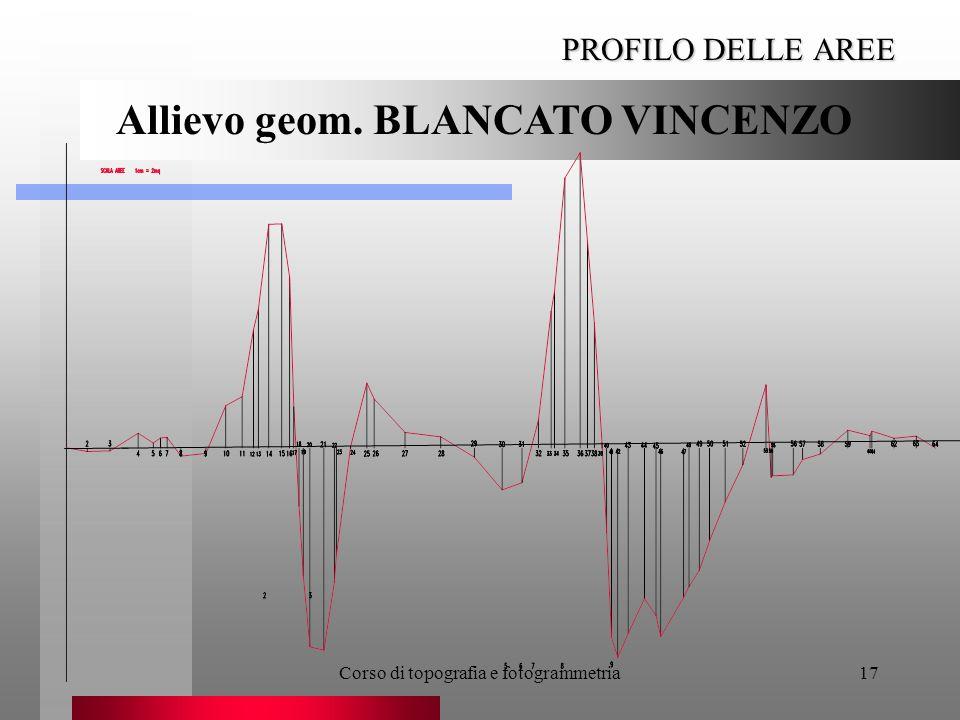 Corso di topografia e fotogrammetria17 PROFILO DELLE AREE Allievo geom. BLANCATO VINCENZO