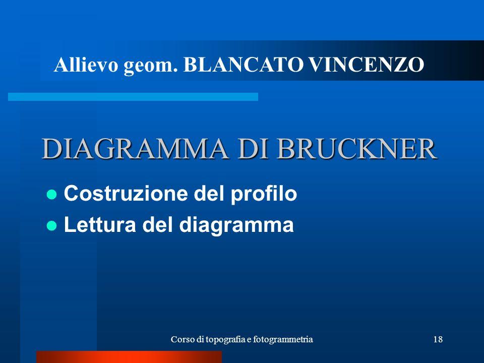 Corso di topografia e fotogrammetria18 DIAGRAMMA DI BRUCKNER Costruzione del profilo Lettura del diagramma Allievo geom. BLANCATO VINCENZO