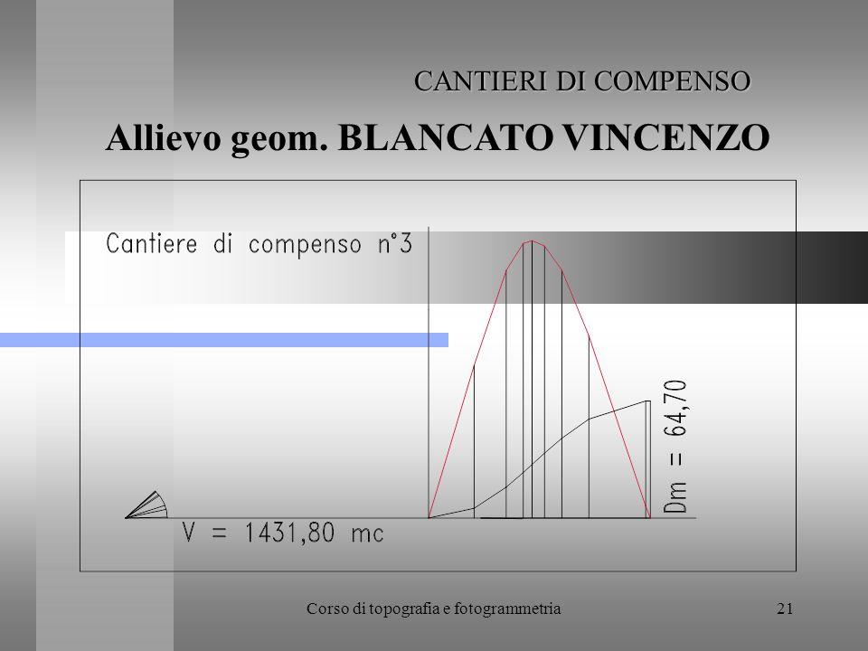Corso di topografia e fotogrammetria21 CANTIERI DI COMPENSO Allievo geom. BLANCATO VINCENZO