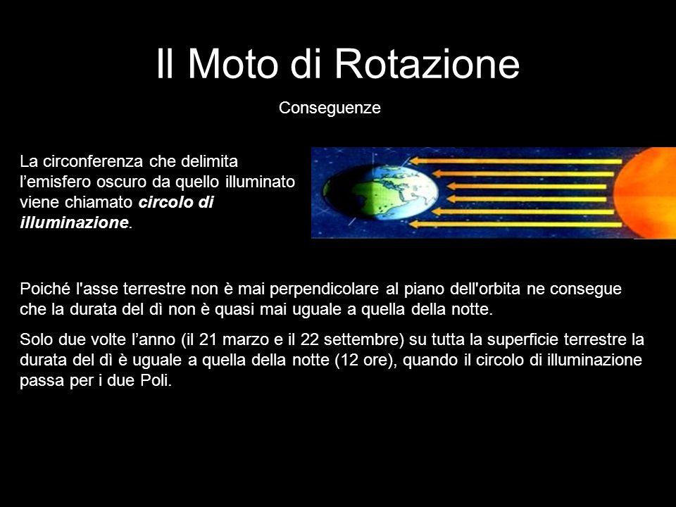 Mentre gira attorno al proprio asse, la Terra compie un movimento di rotazione anche attorno al Sole.