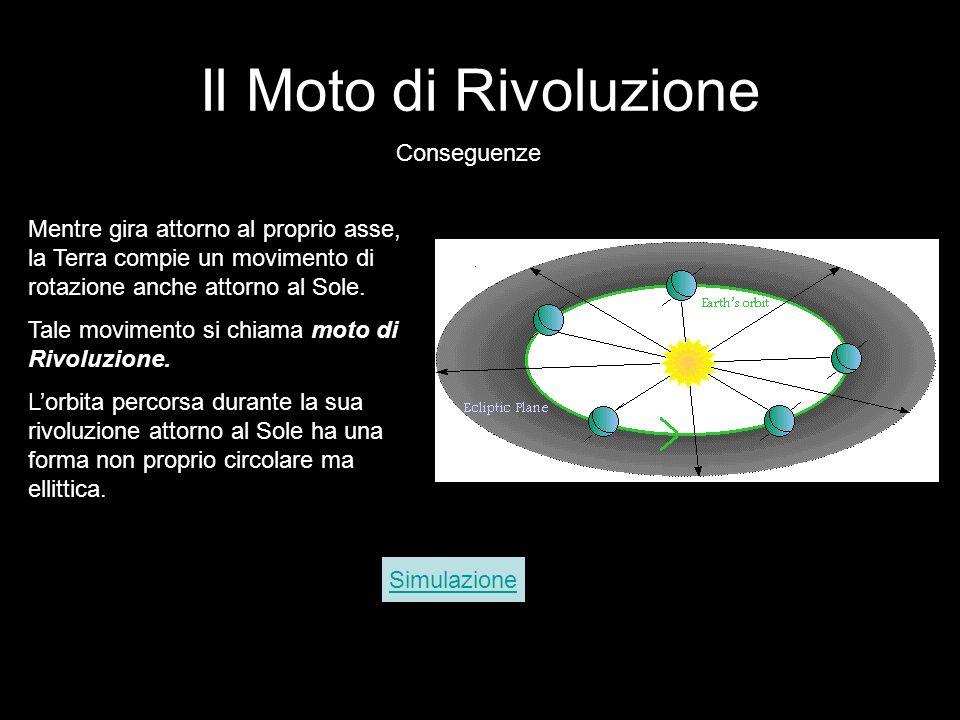 Il Moto di Rivoluzione Conseguenze Lorbita ellittica percorsa dalla Terra ha un nome preciso, si chiama eclittica.