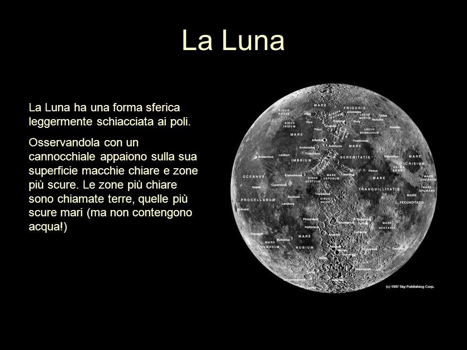 La Luna, proprio come il Sole, nasce ad Est e tramonta ad Ovest.