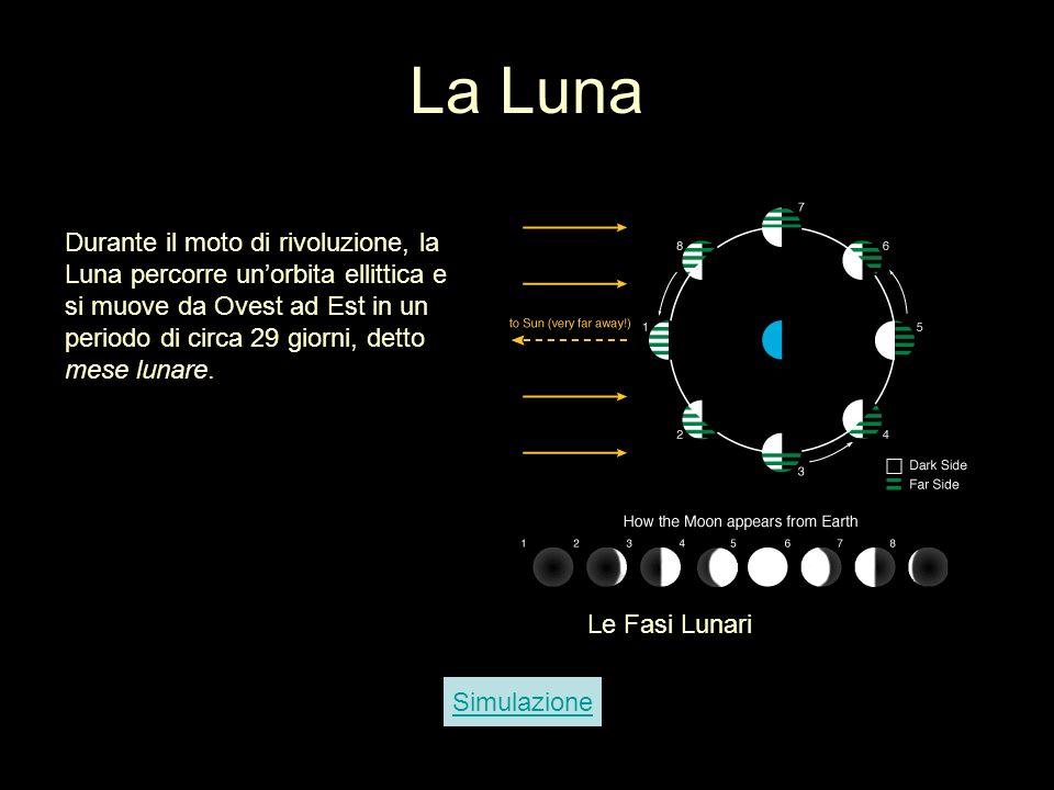 La Luna Il tempo impiegato dalla Luna per compiere una rotazione intorno al suo asse è lo stesso di quello che impiega per ruotare attorno alla Terra.
