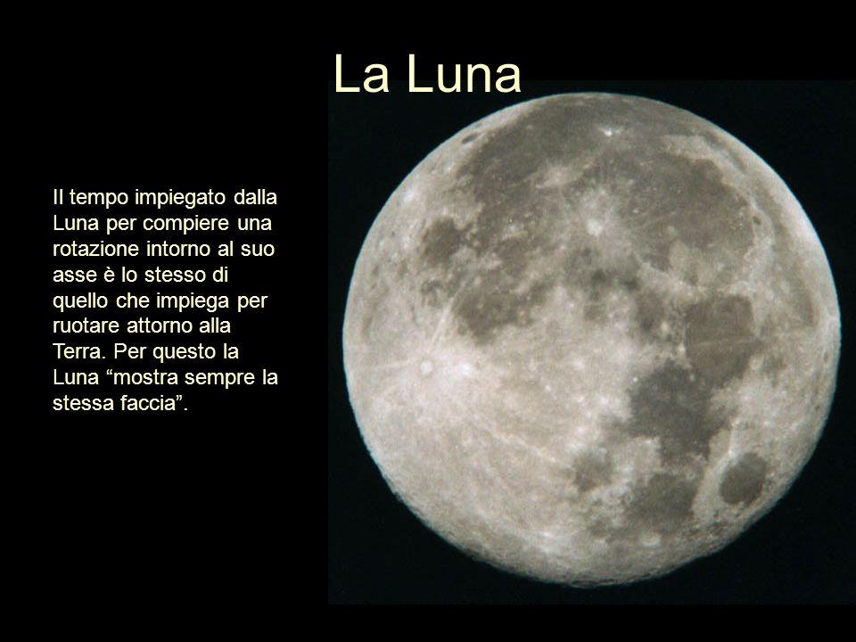 La Luna LE ECLISSI Quando cè la Luna piena può succedere che il Sole, Terra e la Luna si trovino allineati; allora la Terra oscura la Luna e si ha leclissi di Luna Simulazione