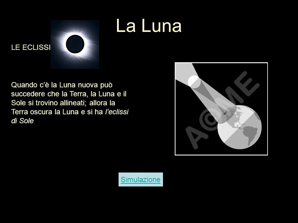 La Luna Filmato: LE ECLISSI