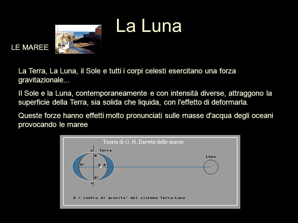 La Luna Collegamento Internet TERRA – LUNA – SOLE – Posizioni e fasi lunari