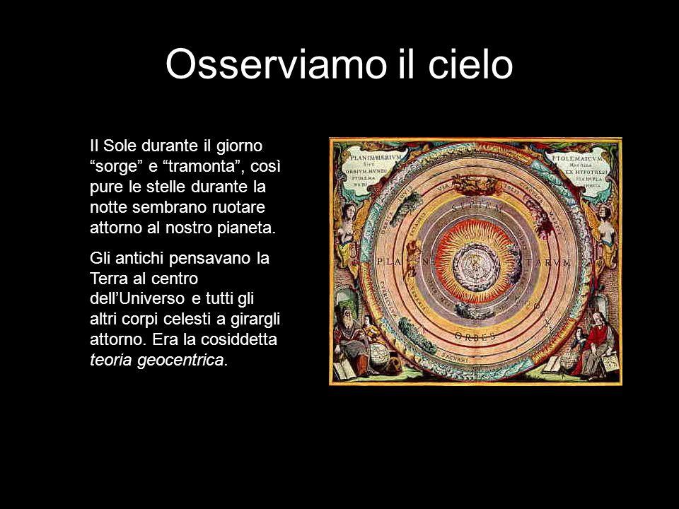 Osserviamo il cielo Dopo molti studi lastronomo polacco Niccolò Copernico (1473- 1543) formulò una nuova teoria, la teoria eliocentrica: Il Sole è al centro del Sistema Solare e sono i pianeti a muoversi attorno ad esso.