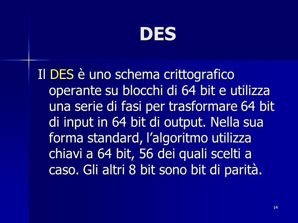14 DES Il DES è uno schema crittografico operante su blocchi di 64 bit e utilizza una serie di fasi per trasformare 64 bit di input in 64 bit di outpu