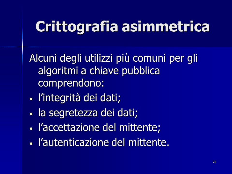 23 Crittografia asimmetrica Alcuni degli utilizzi più comuni per gli algoritmi a chiave pubblica comprendono: lintegrità dei dati; lintegrità dei dati