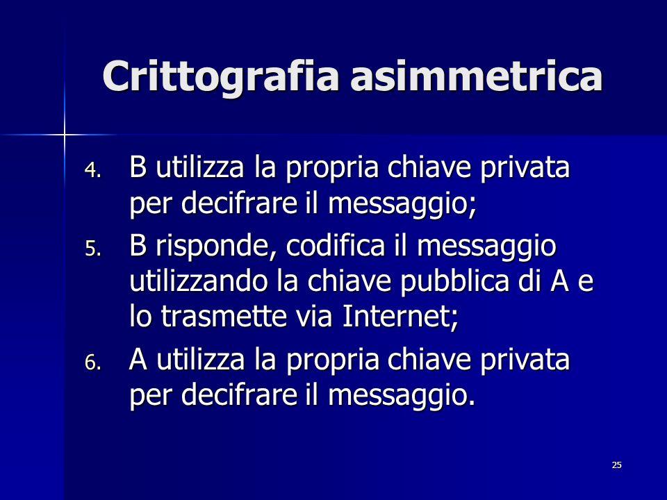 25 Crittografia asimmetrica 4. B utilizza la propria chiave privata per decifrare il messaggio; 5. B risponde, codifica il messaggio utilizzando la ch