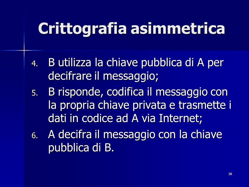 30 Crittografia asimmetrica 4. B utilizza la chiave pubblica di A per decifrare il messaggio; 5. B risponde, codifica il messaggio con la propria chia