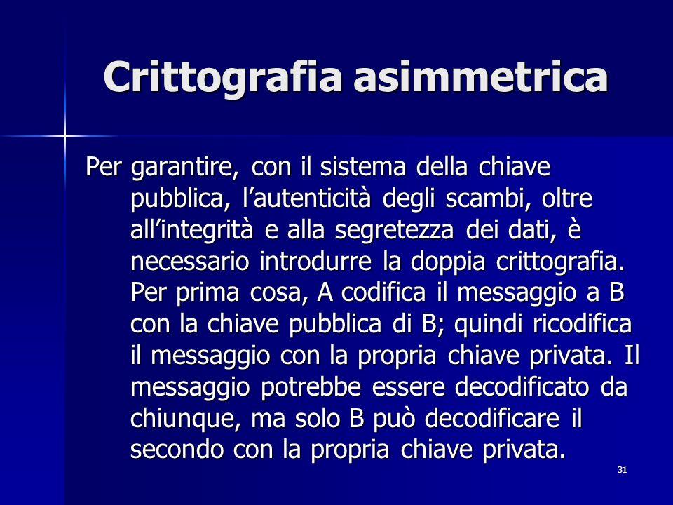 31 Crittografia asimmetrica Per garantire, con il sistema della chiave pubblica, lautenticità degli scambi, oltre allintegrità e alla segretezza dei d