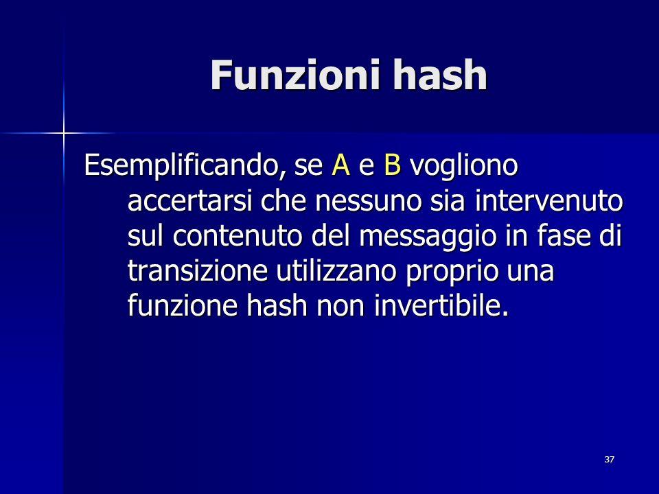 37 Funzioni hash Esemplificando, se A e B vogliono accertarsi che nessuno sia intervenuto sul contenuto del messaggio in fase di transizione utilizzan