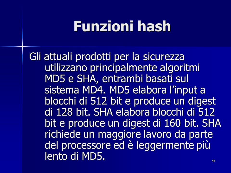 44 Funzioni hash Gli attuali prodotti per la sicurezza utilizzano principalmente algoritmi MD5 e SHA, entrambi basati sul sistema MD4. MD5 elabora lin